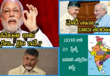 chandrababu says about telugu bullet story words