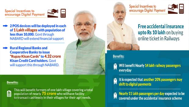 Govt announces smart discounts on online payments